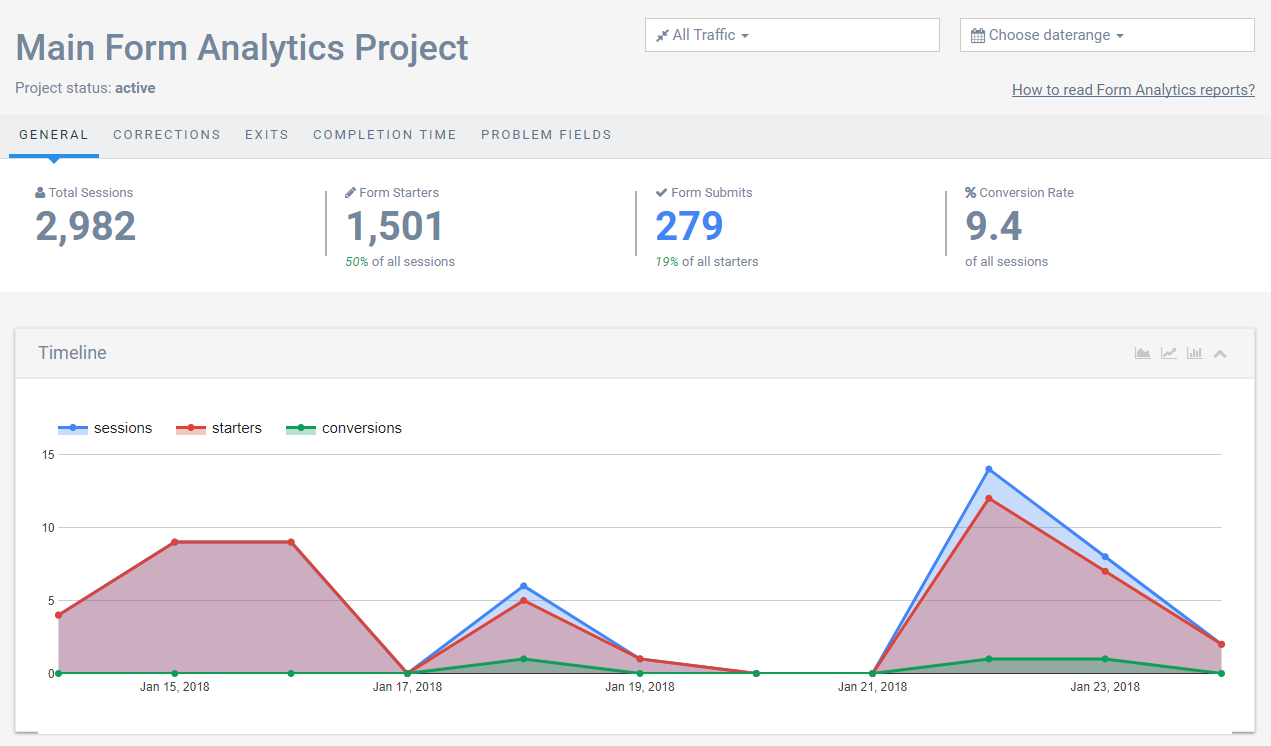 Form Analytics Dashboard