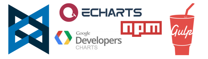 Backbone.js, ECharts, Google Charts, NPM, Gulp