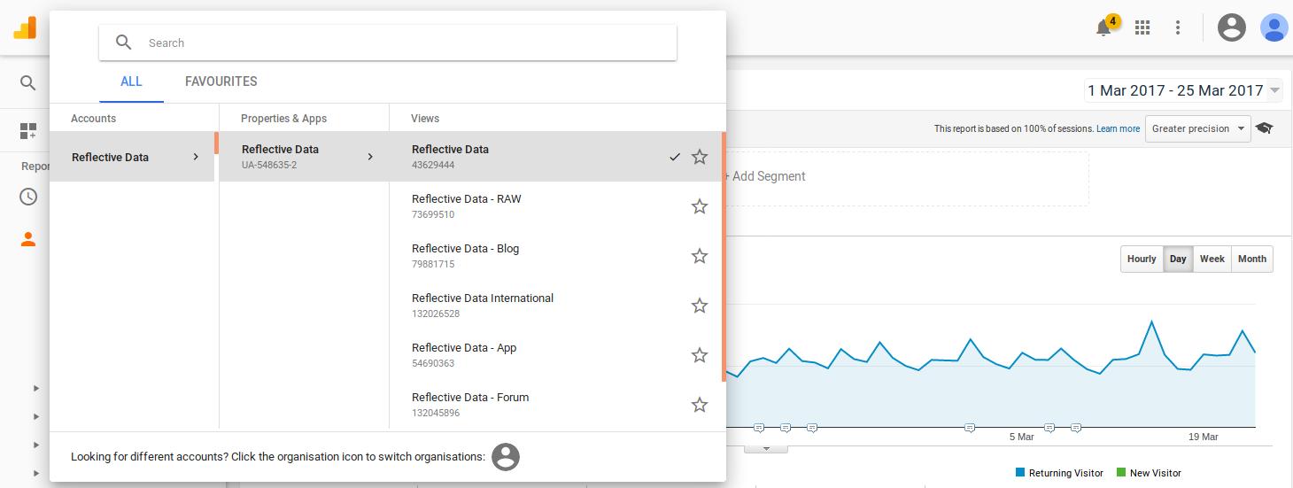 Google Analytics Views