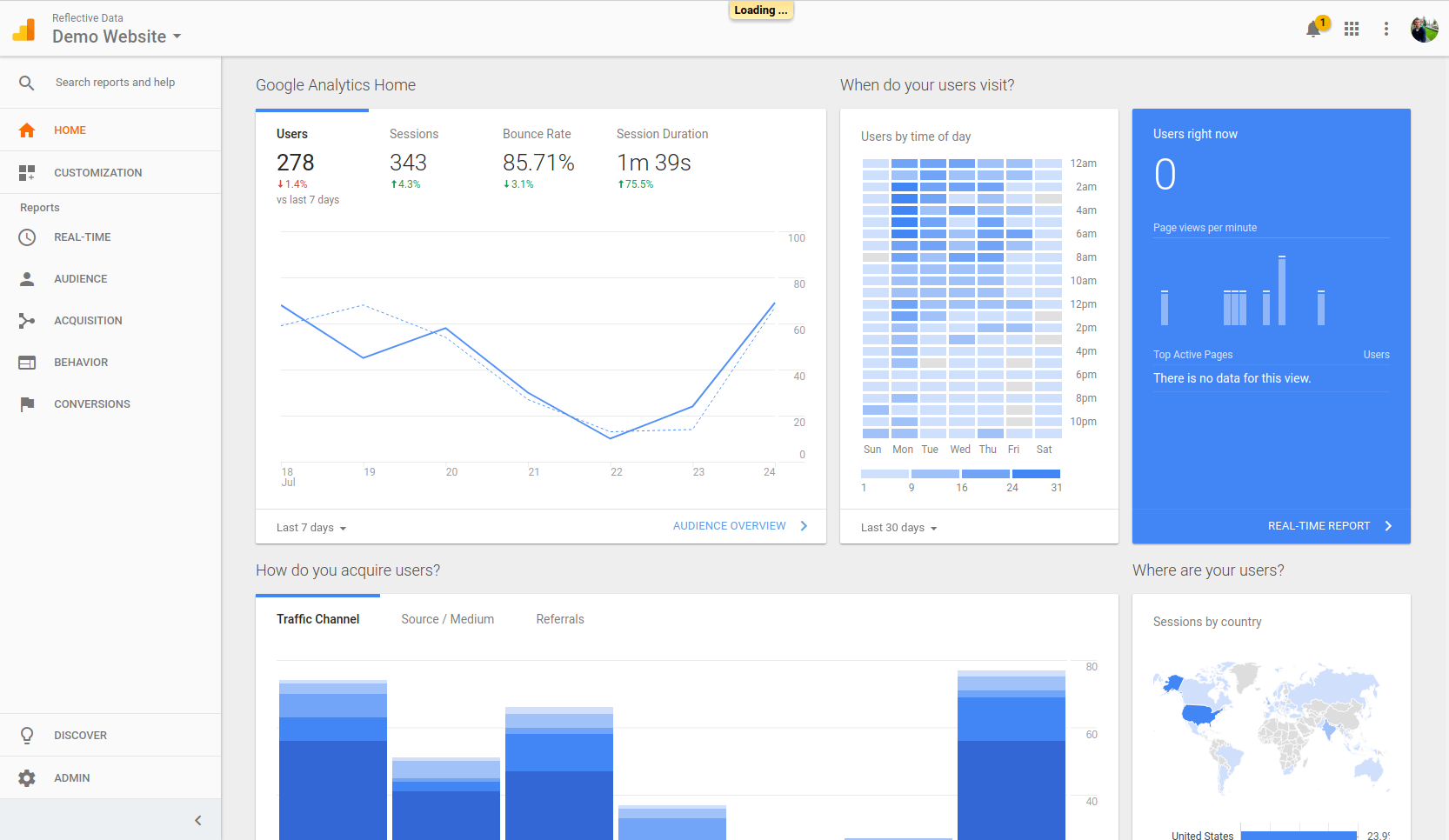 Sample of Google Analytics Updated Home Screen
