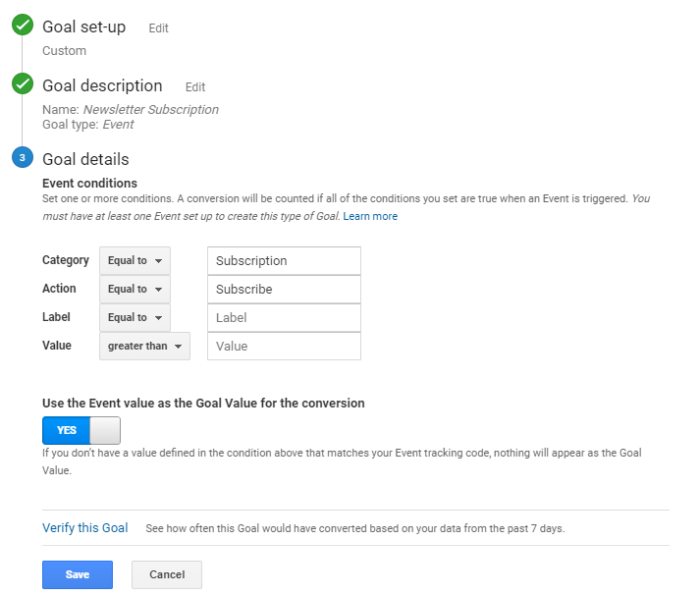 Google Analytics Newsletter Subscription Goal