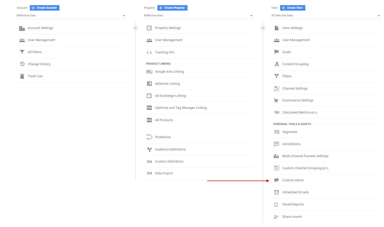 Google Analytics Custom Alerts - Admin Panel