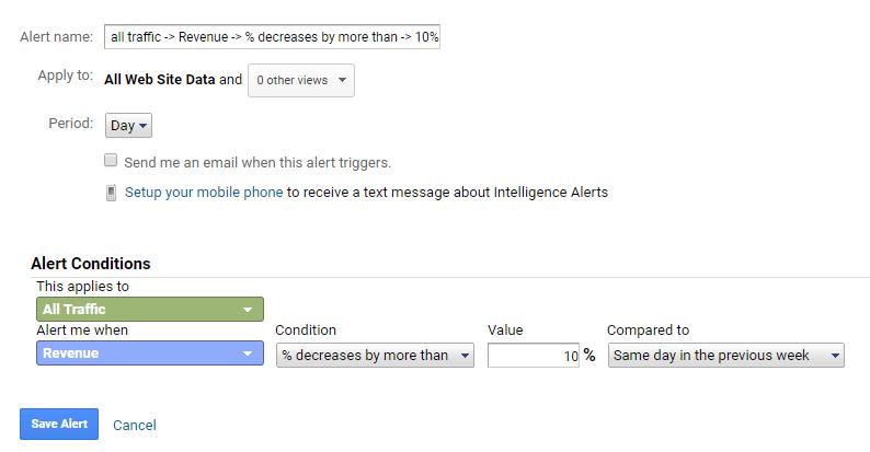 Google Analytics Custom Alerts - Example