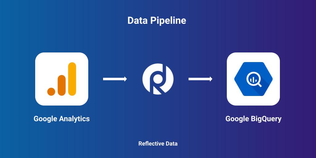 Move data from Google Analytics to BigQuery