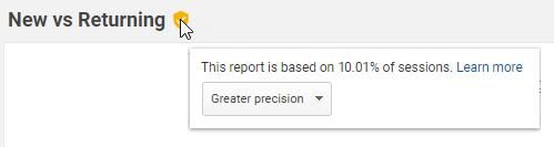 Sampling in Google Analytics reports